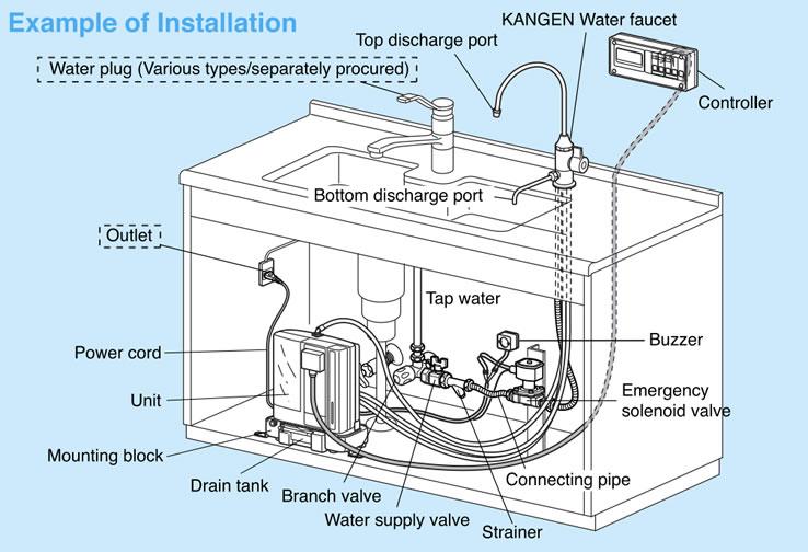 Kangen Water Machine Home Spa System